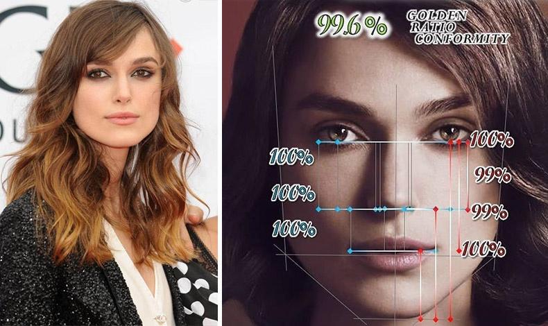 Η Κίρα Νάιτλι έχει αρμονικές αναλογίες στο πρόσωπό της που αγγίζουν σύμφωνα με τις μετρήσεις το 92% του τέλειου