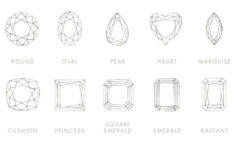 Τα βασικά είδη κοπής διαμαντιών
