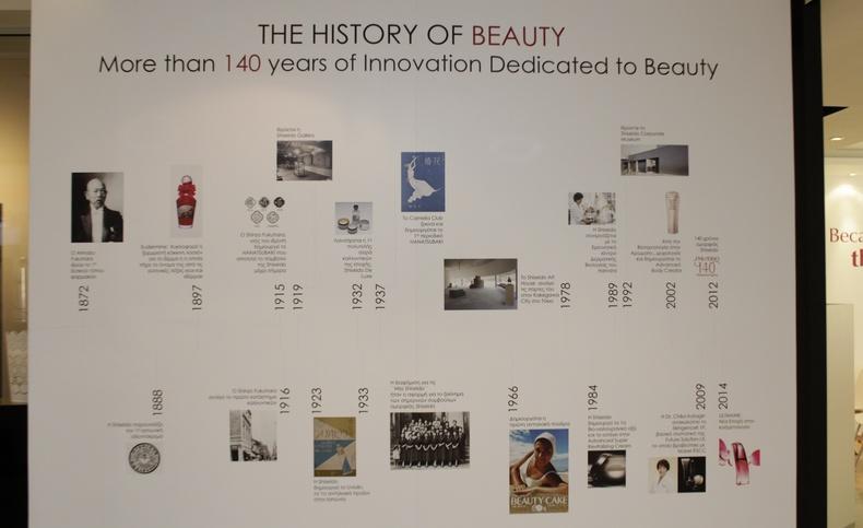 Η ιστορία 142 χρόνων αισθητικής, πρωτοπορίας και επιτευγμάτων ομορφιάς σε έναν πίνακα!